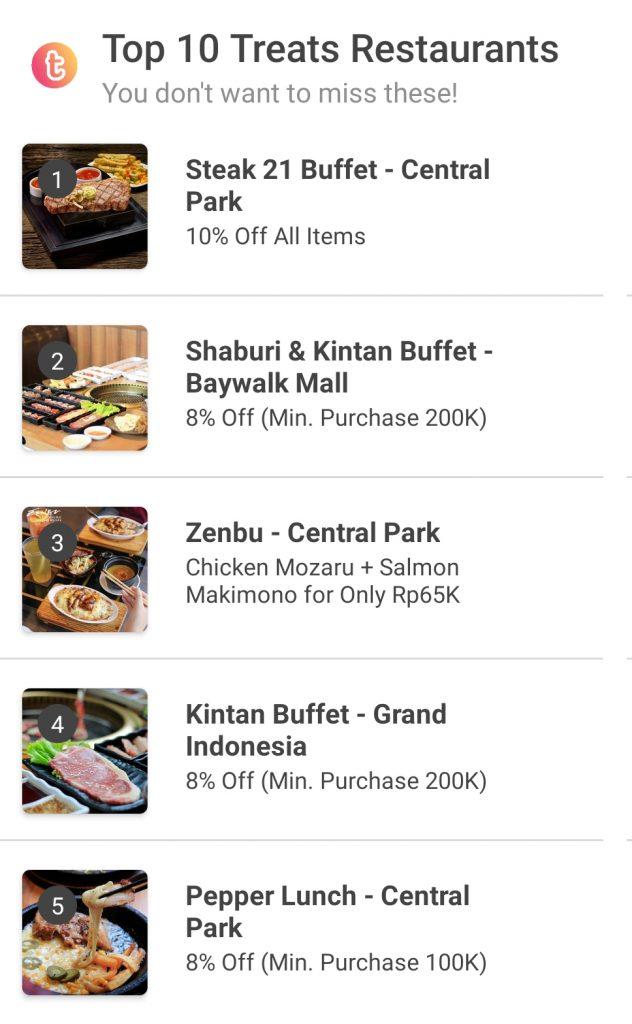 Treats by Traveloka Berdasarkan 10 Rekomendasi Restoran Terbaik yang menawarkan promo